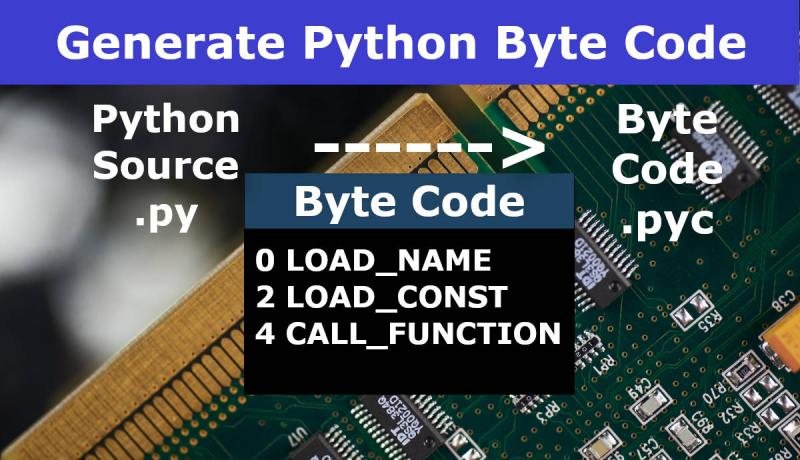Generate Python Byte Code and View